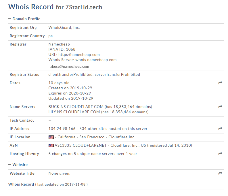 7starhd domain details