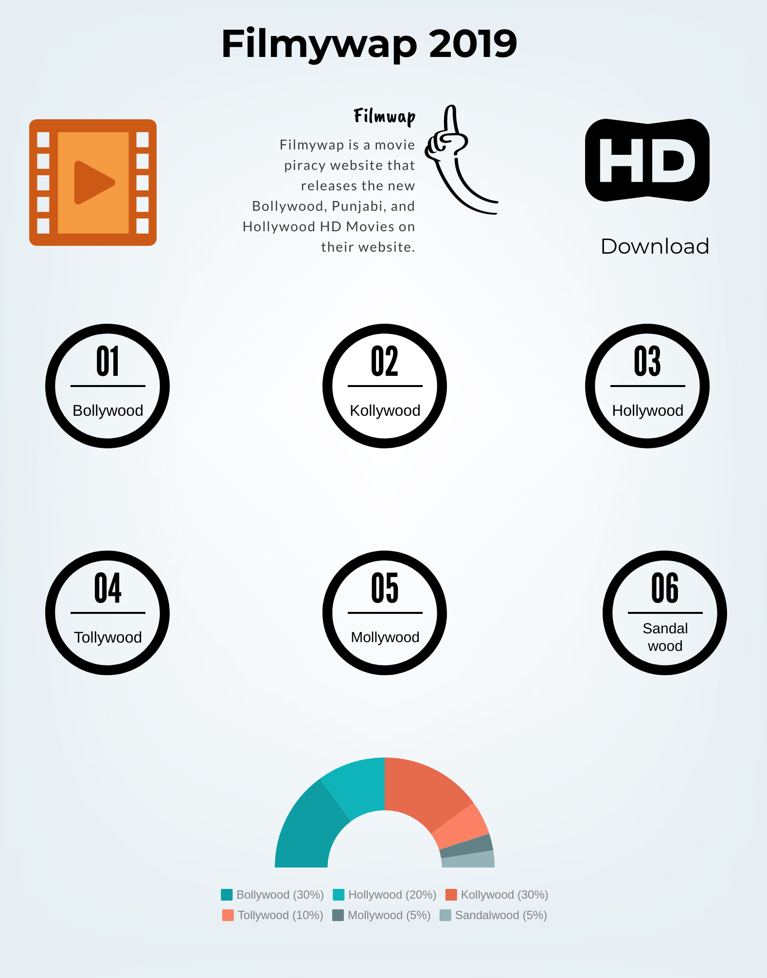 filmywap infographics