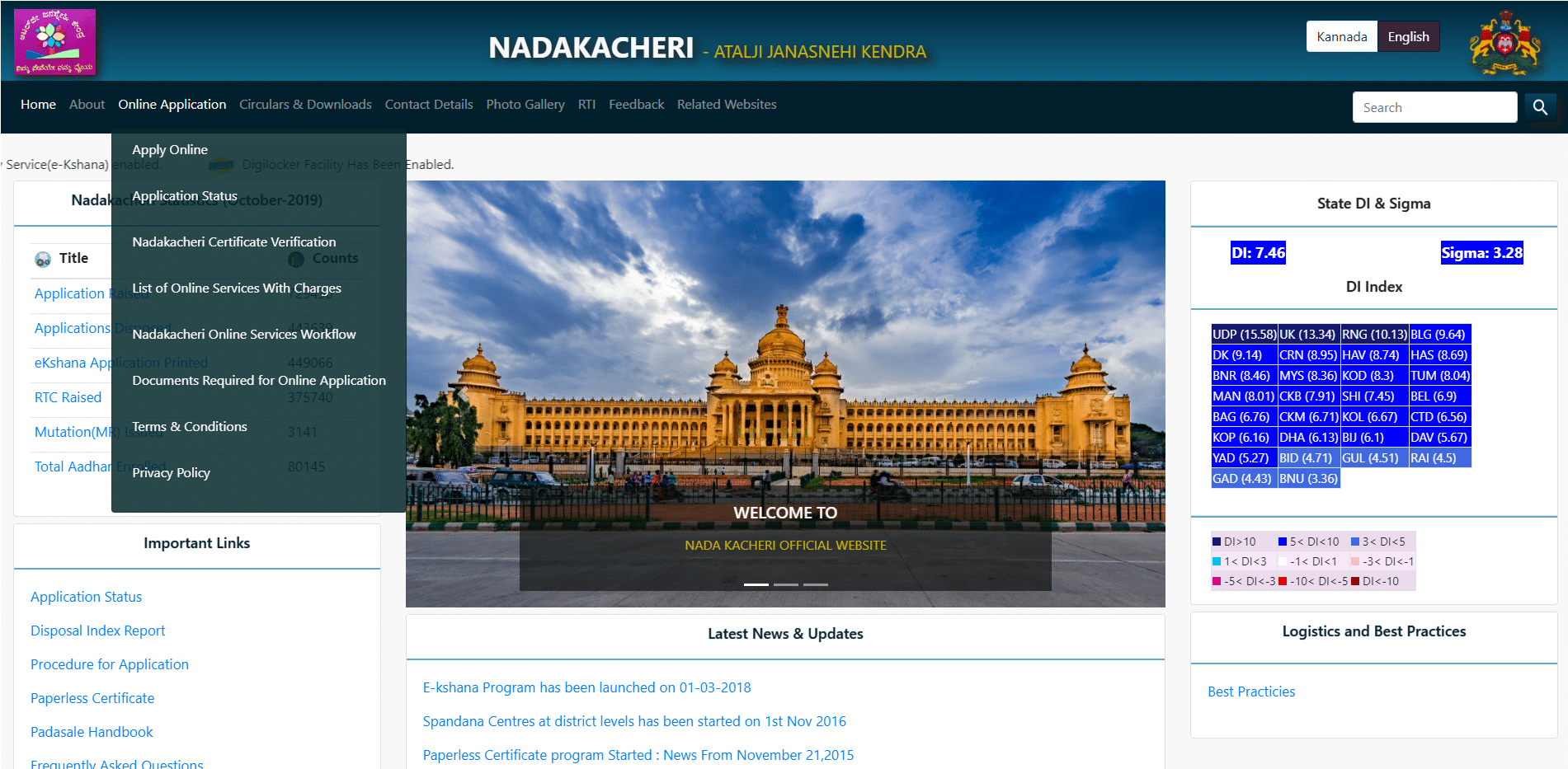 nadakacheri website