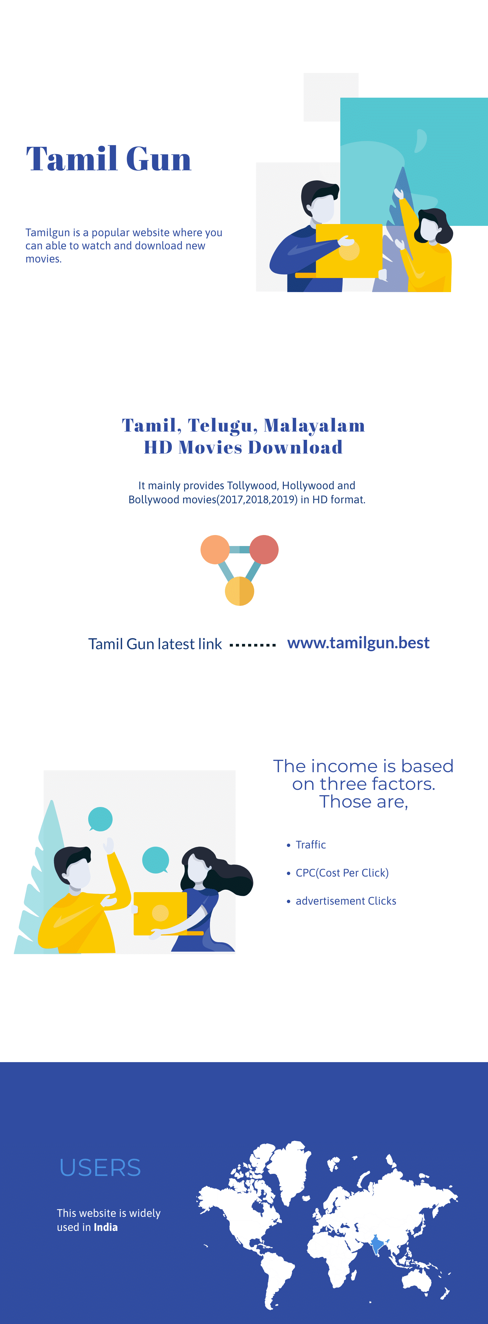 tamilgun infographics