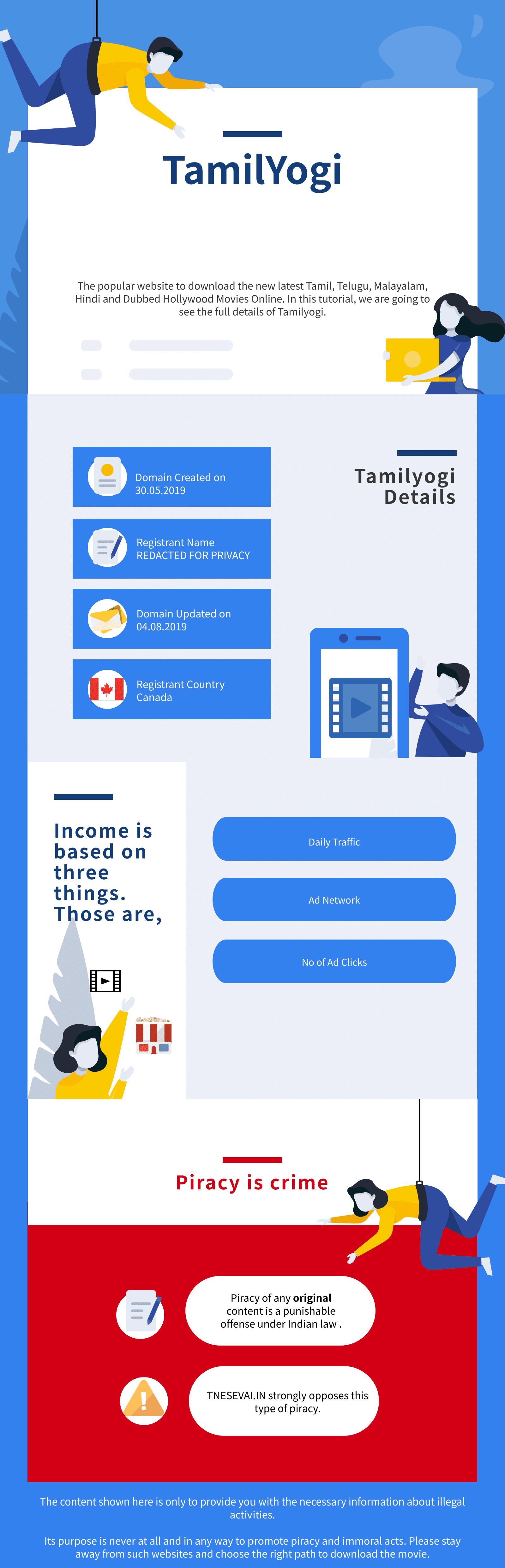 tamilyogi infographics