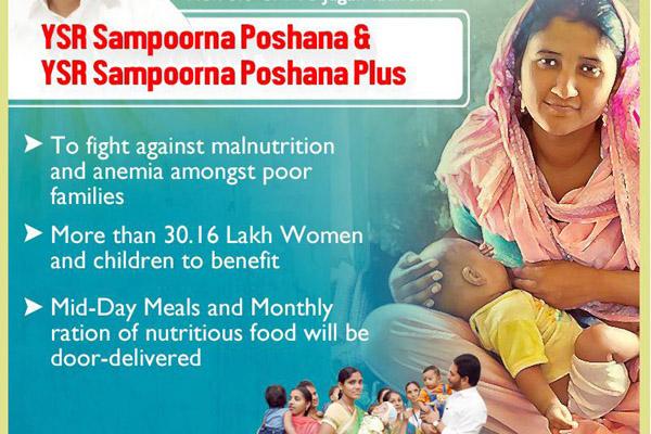 Nurtition to Women & Children
